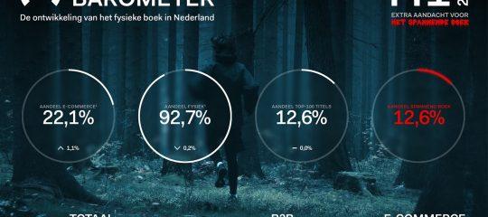 Boekenbarometer 2018 Header