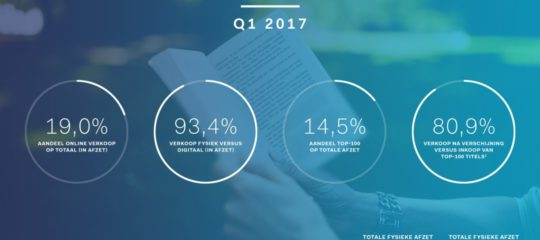 Boekenbarometer Header Q1 2017