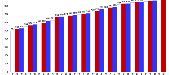 Ehci 2016 Total Scores Cb