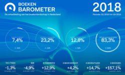 Header Barometer 2018