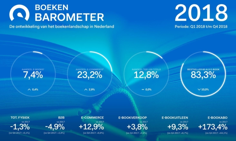 Header Barometer Q4