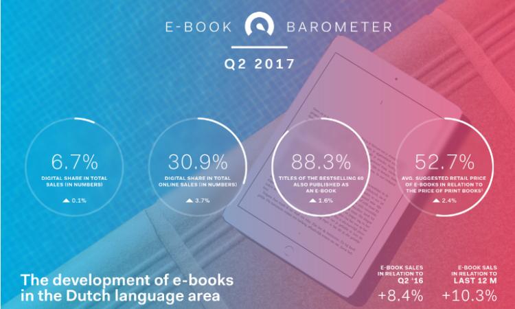 Header Ebookbarometer Q2 Eng