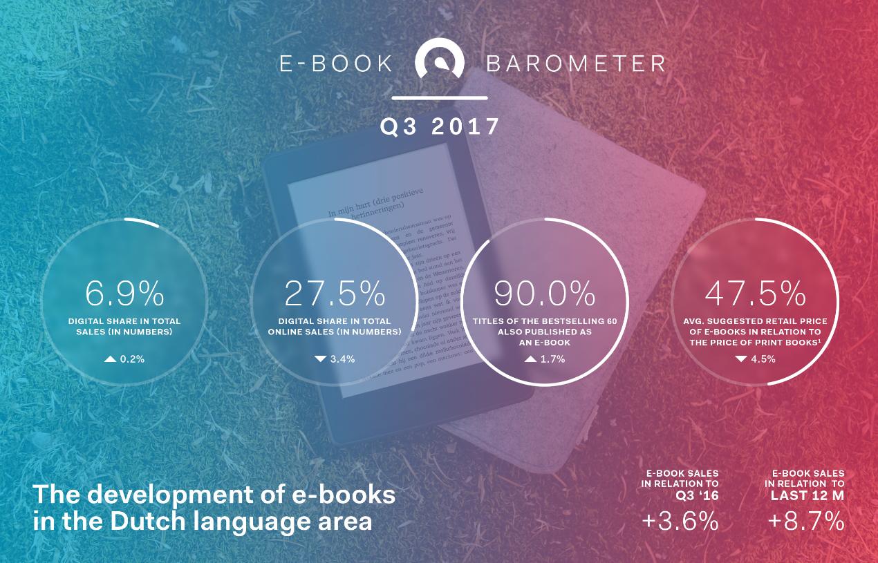 E Book Barometer Q3 2017