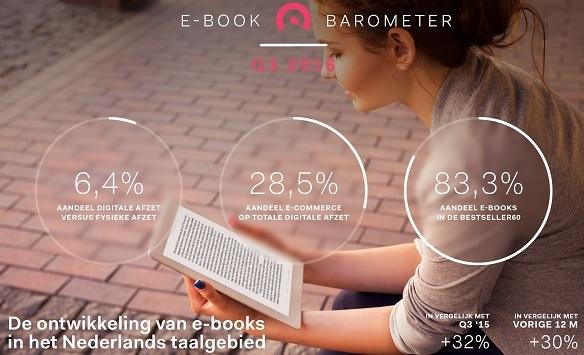 Ebookbarometer Q3
