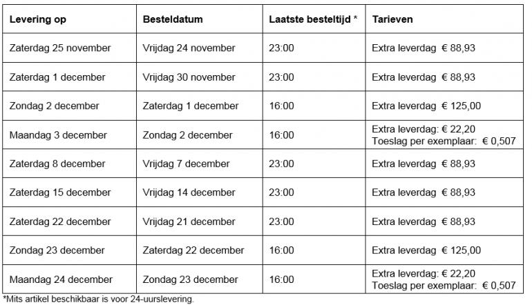 December feestdagenlevering