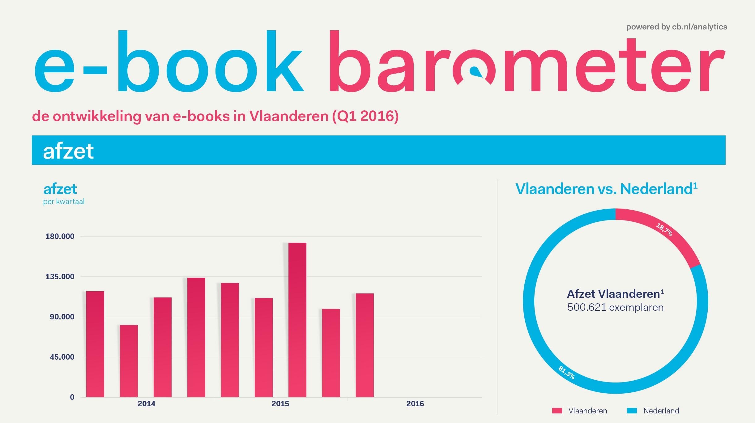 E Book Bar Vl Q1