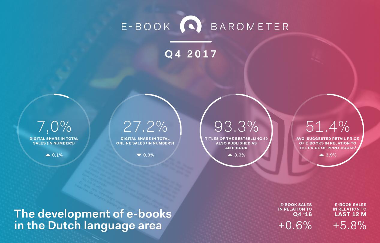 E Book Barometer Q4 2017