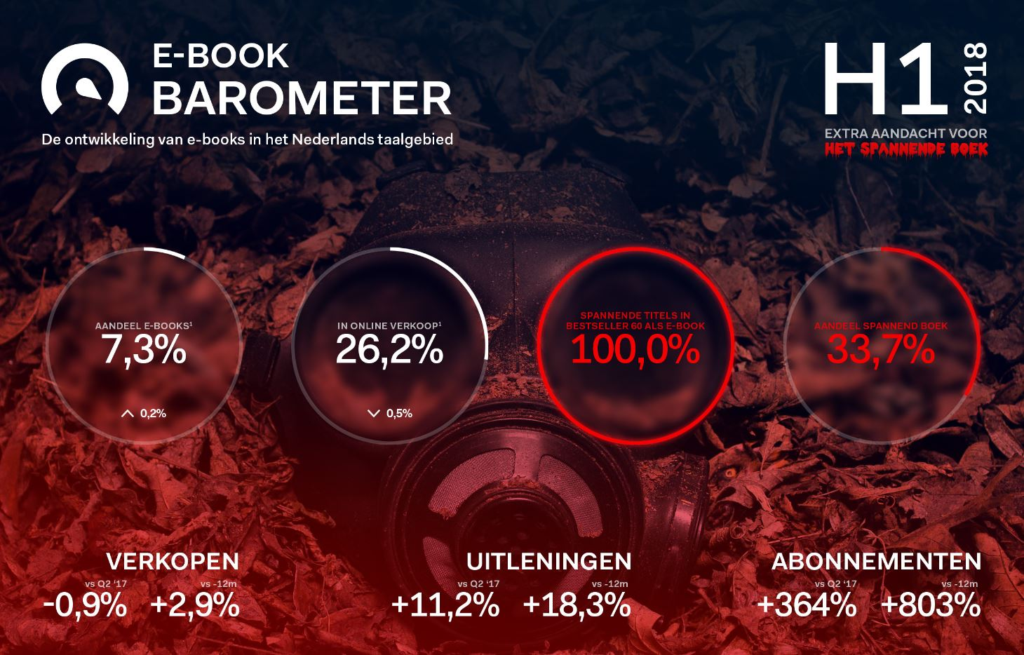 Header Ebookbarometer Q2 2018