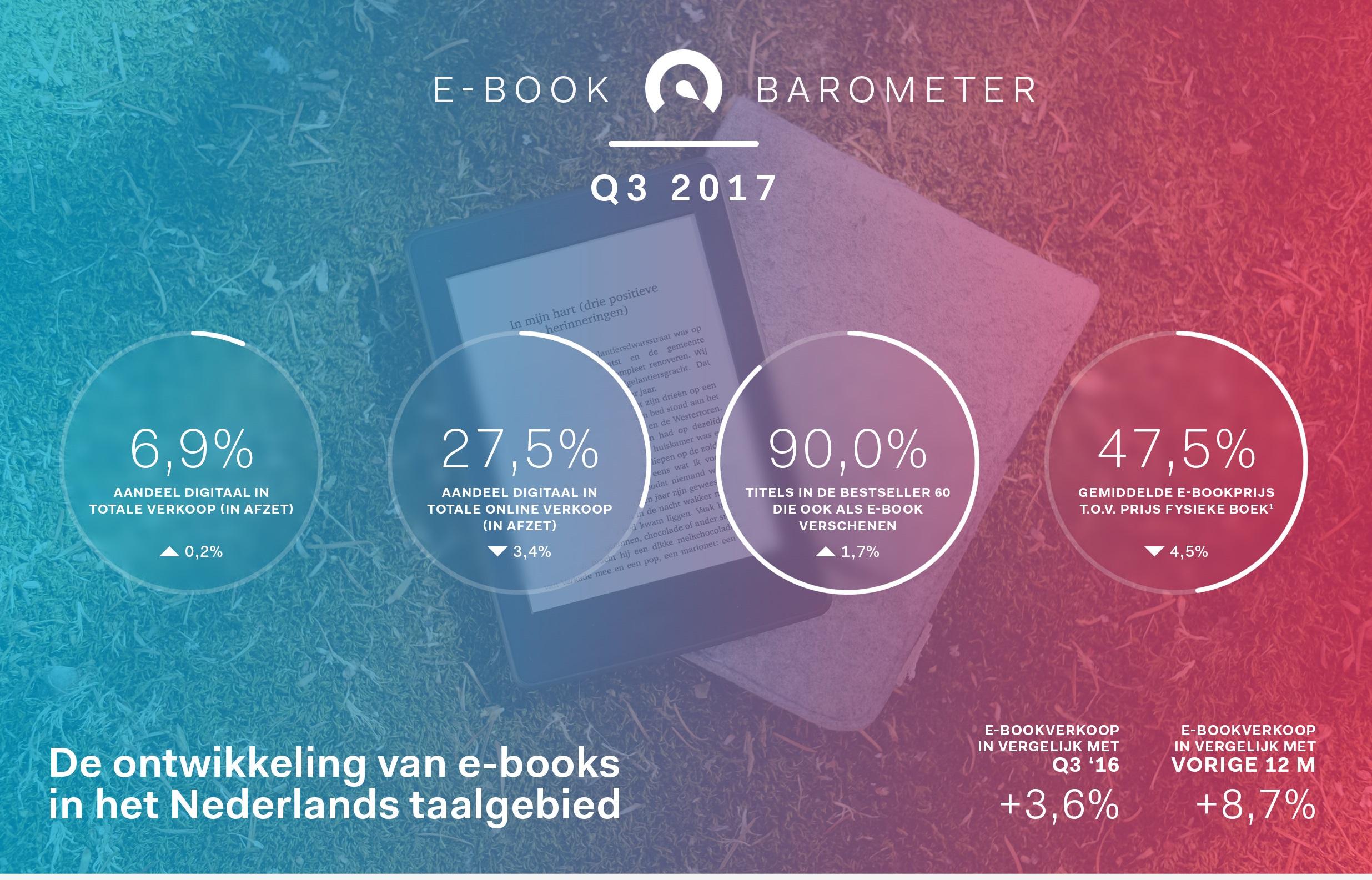 Header Ebook